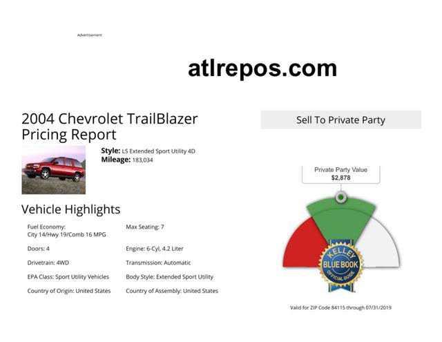 Chevrolet Trailblazer 2004 $2100.00 incacar.com