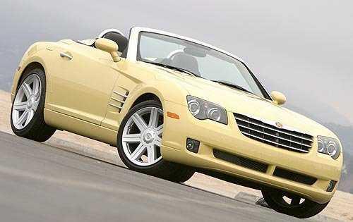 Chrysler Crossfire 2005 $7999.00 incacar.com