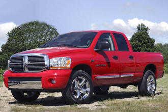 Dodge Ram 1500 2006 $11995.00 incacar.com