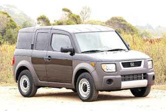 Honda Element 2004 $600.00 incacar.com