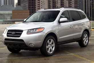 Hyundai Santa Fe 2007 $6293.00 incacar.com