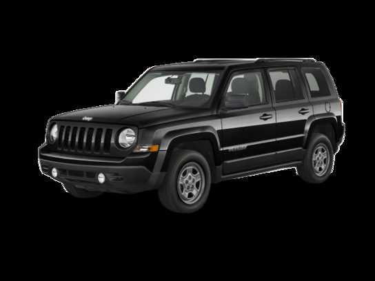 Jeep Patriot 2017 $15900.00 incacar.com