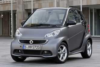 Smart fortwo 2012 $2995.00 incacar.com